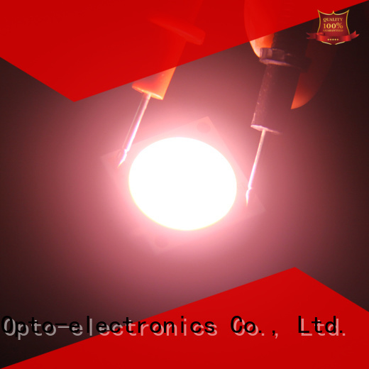 Getian substitute 50 watt led chip from China for low bay light