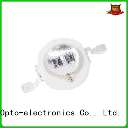 Getian approved 850nm led well designed for monitor