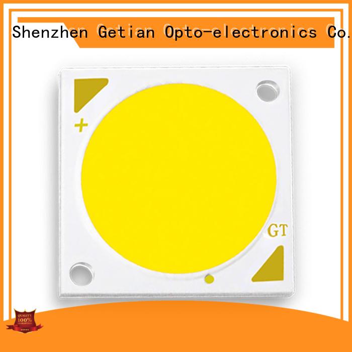 Getian full spectrum clu 048 1212 series for high bay light
